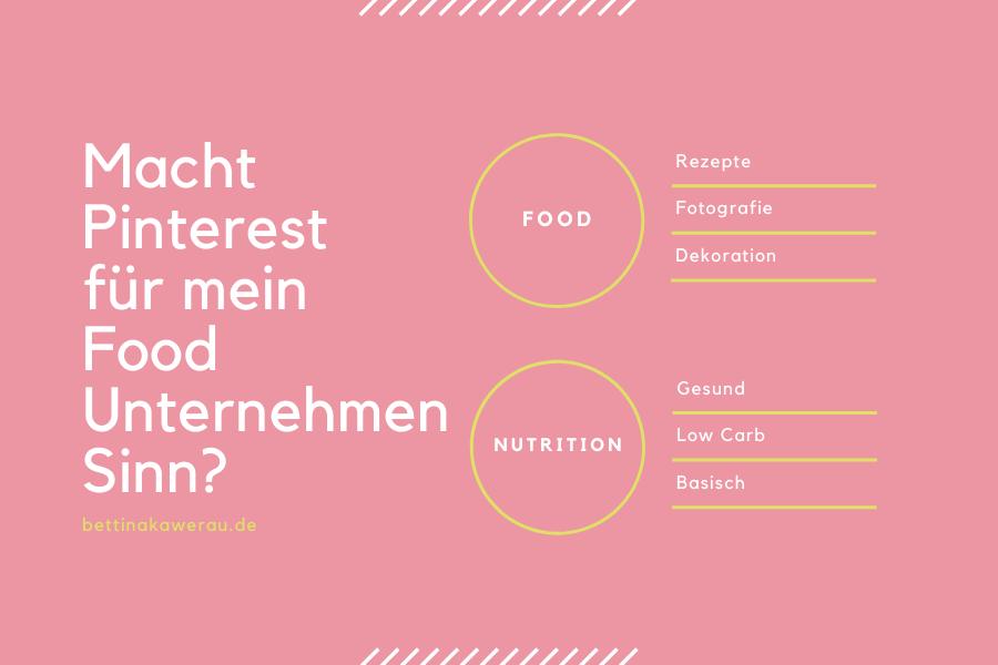 Macht Pinterest für mein Food Unternehmen Sinn?